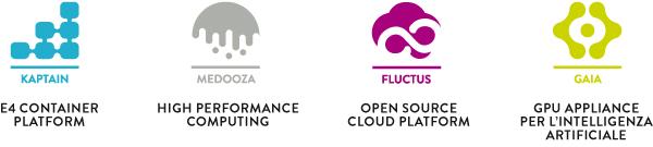 Kubernetes cluster GPU appliance